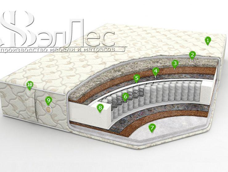 mattress marcel